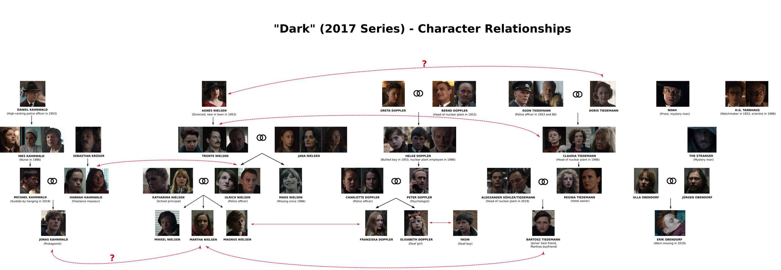 dark-who-is-who.jpg